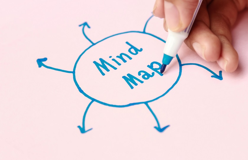 How Much Time Do You Need to Spend on Your Mind Map?
