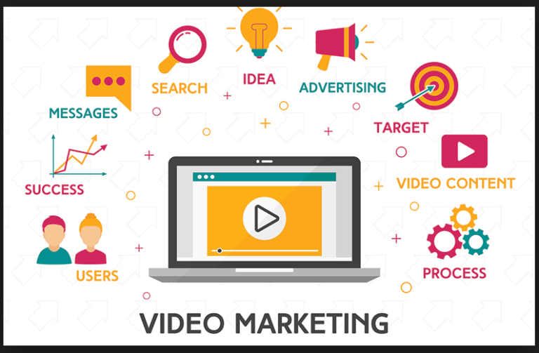 Marketing Video